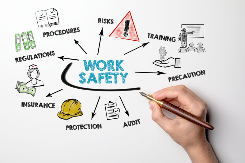 World Day for Safety and Health at Work 2021
